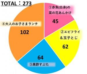 アンケート報告-1.jpg2